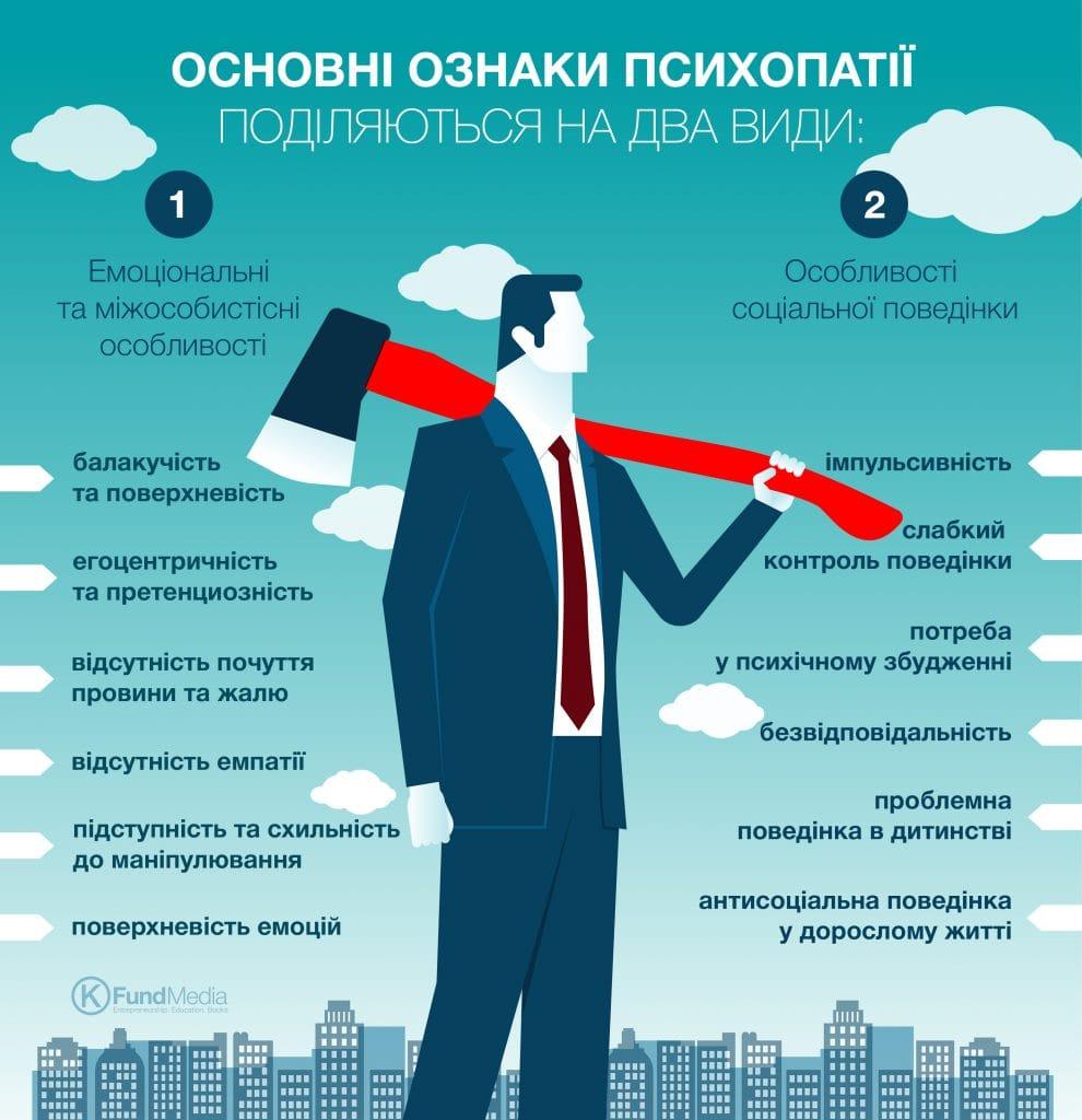 Обережно, психопат: 10 популярних професій